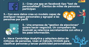 cambridge-analytica-chart
